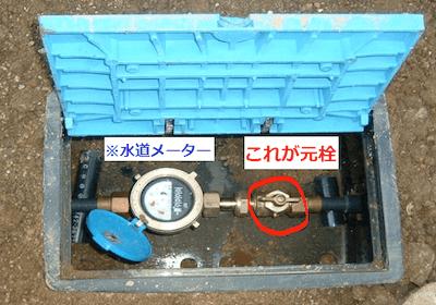 水道元栓の説明画像