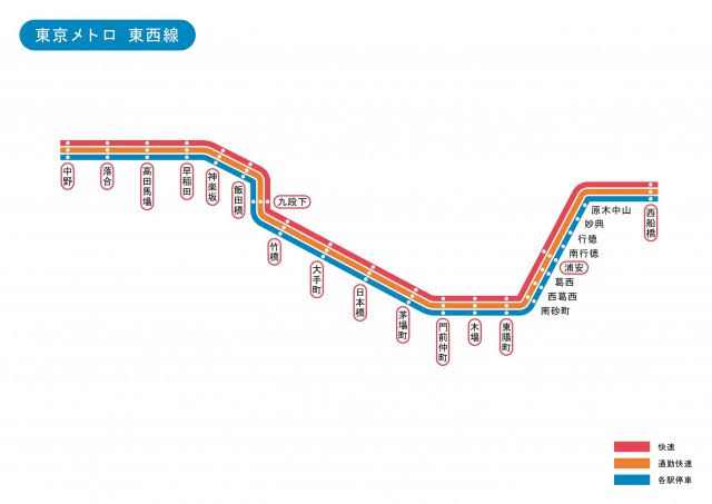 【神楽坂駅の1人暮らし】東西線路線図